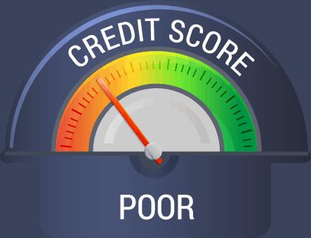 Bad Credit Score Loans