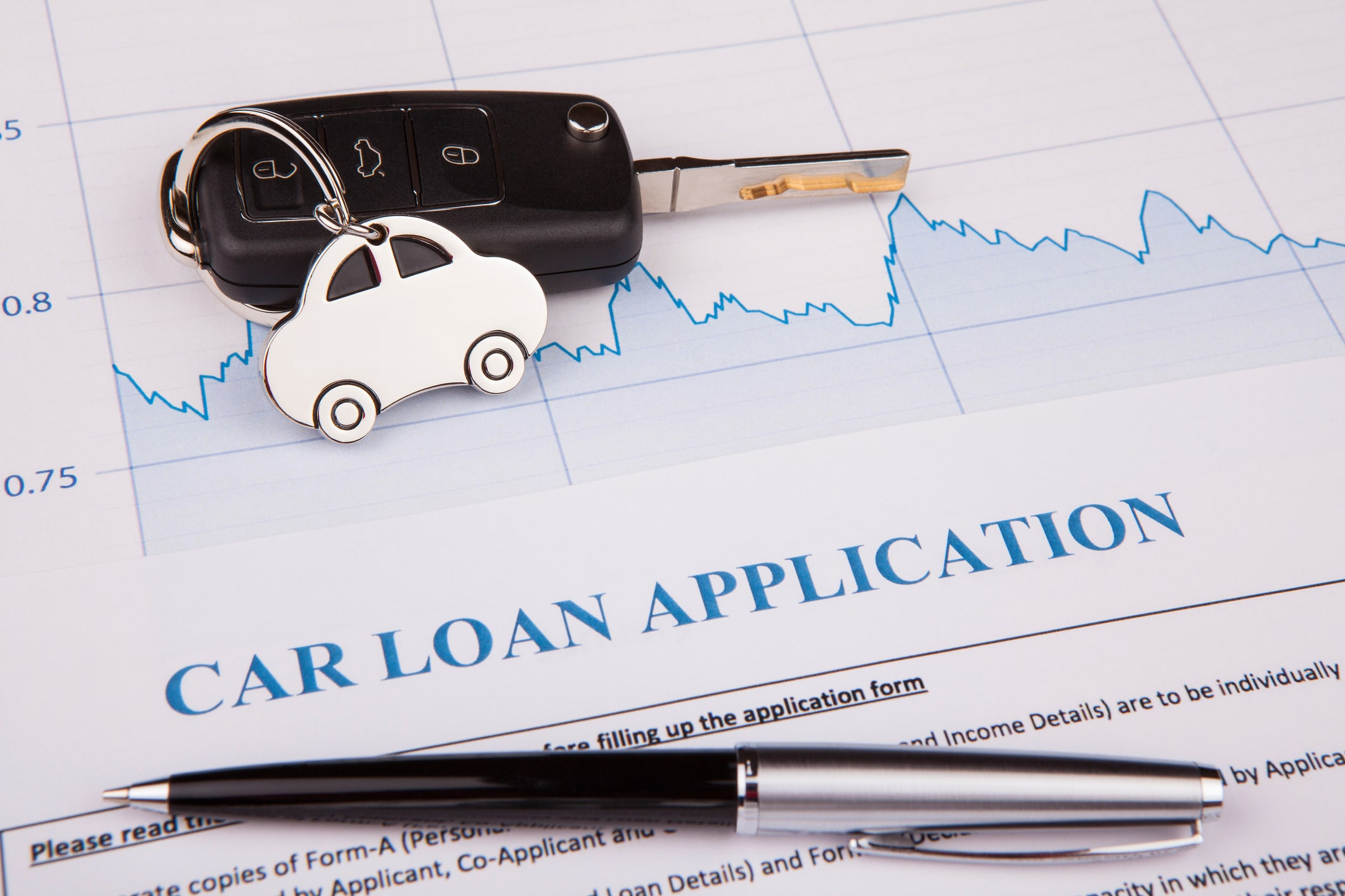 Car Loan Application With Bad Credit